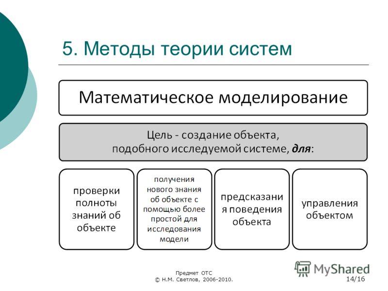 5. Методы теории систем Предмет ОТС © Н.М. Светлов, 2006-2010. 14/16