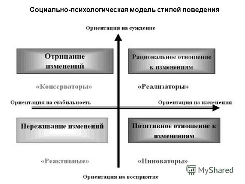 Социально-психологическая модель стилей поведения