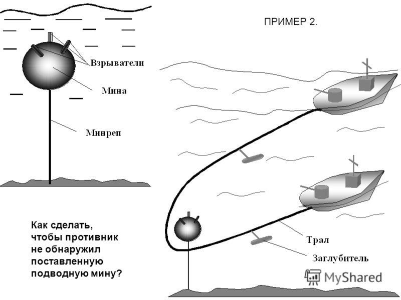 ПРИМЕР 2. Как сделать, чтобы противник не обнаружил поставленную подводную мину?