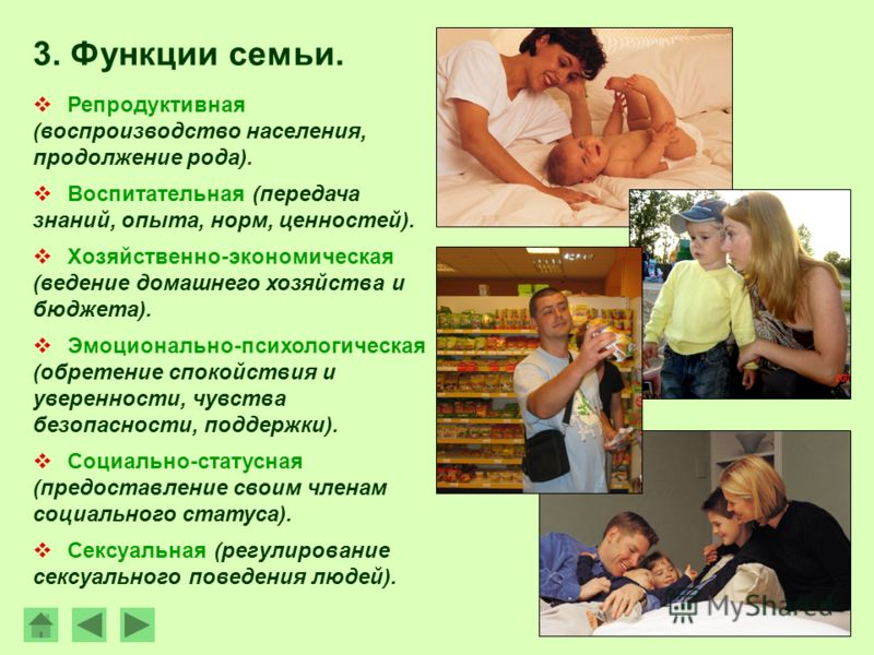 3. Функции семьи. Репродуктивная (воспроизводство населения, продолжение рода). Воспитательная (передача знаний, опыта, норм, ценностей). Хозяйственно-экономическая (ведение домашнего хозяйства и бюджета). Эмоционально-психологическая (обретение спок
