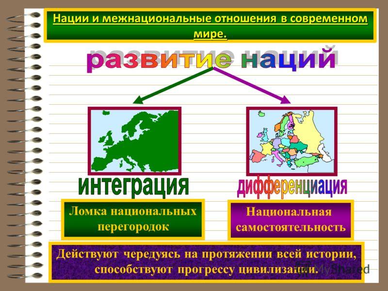 Нации и межнациональные отношения в современном мире. Действуют чередуясь на протяжении всей истории, способствуют прогрессу цивилизации. Ломка национальных перегородок Национальная самостоятельность
