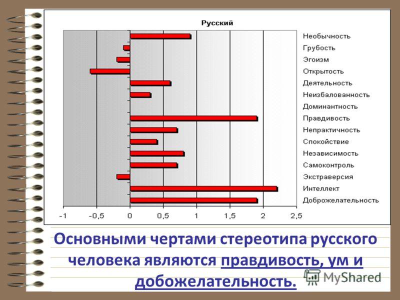 Основными чертами стереотипа русского человека являются правдивость, ум и добожелательность.