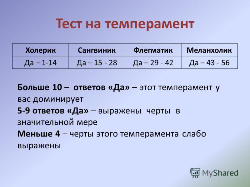 Тест по обществознанию 7 класс по теме личность подростка