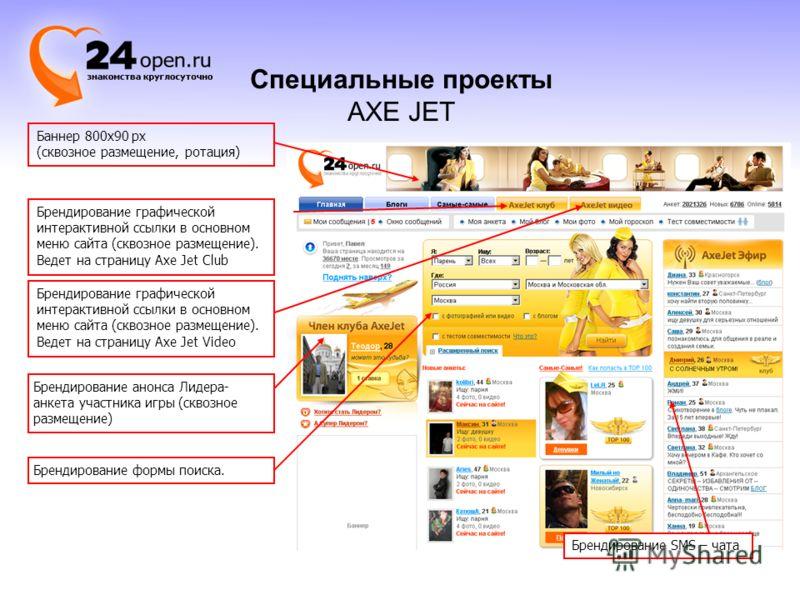 Специальные проекты AXE JET Брендирование формы поиска. Брендирование SMS – чата Брендирование графической интерактивной ссылки в основном меню сайта (сквозное размещение). Ведет на страницу Axe Jet Club Брендирование анонса Лидера- анкета участника