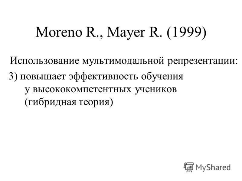 Moreno R., Mayer R. (1999) Использование мультимодальной репрезентации: 3) повышает эффективность обучения у высококомпетентных учеников (гибридная теория)