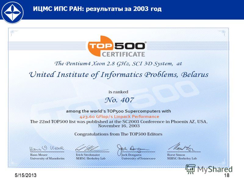 ИЦМС ИПС РАН: результаты за 2003 год 5/15/201318