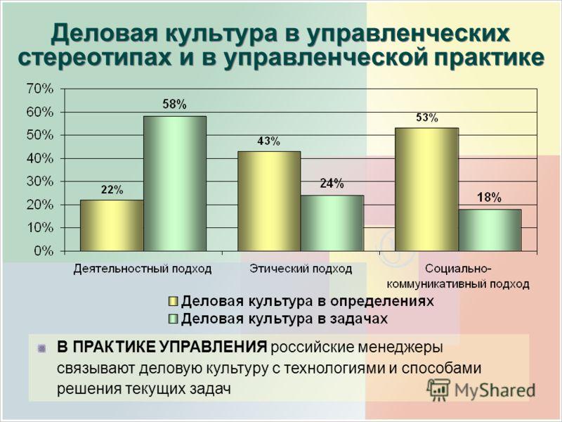 В ПРАКТИКЕ УПРАВЛЕНИЯ российские менеджеры связывают деловую культуру с технологиями и способами решения текущих задач Деловая культура в управленческих стереотипах и в управленческой практике