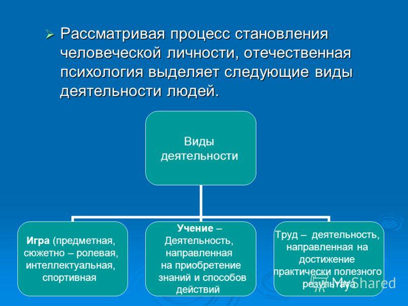 Рассматривая процесс становления человеческой личности, отечественная психология выделяет следующие виды деятельности людей. Рассматривая процесс становления человеческой личности, отечественная психология выделяет следующие виды деятельности людей.