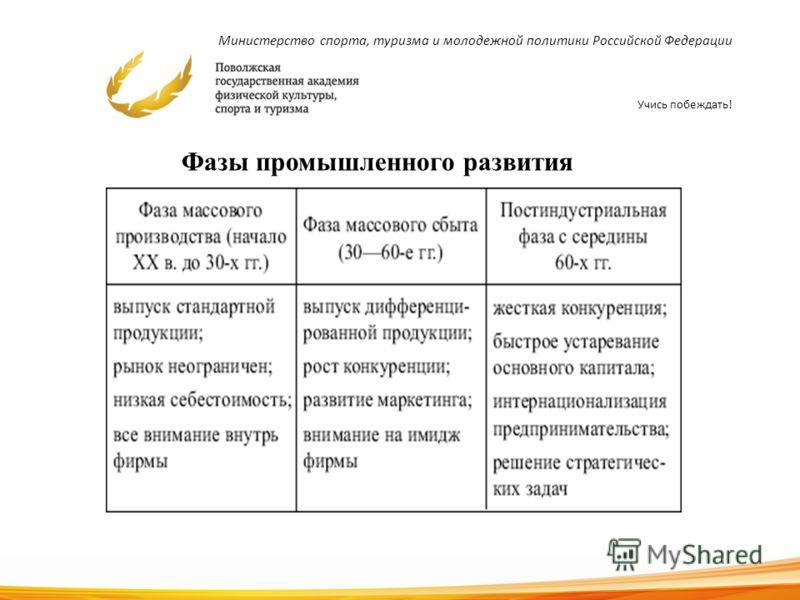 Министерство спорта, туризма и молодежной политики Российской Федерации Учись побеждать! Фазы промышленного развития 4