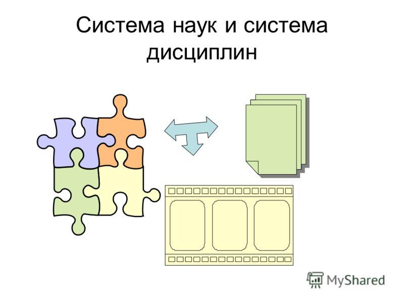 Система наук и система дисциплин