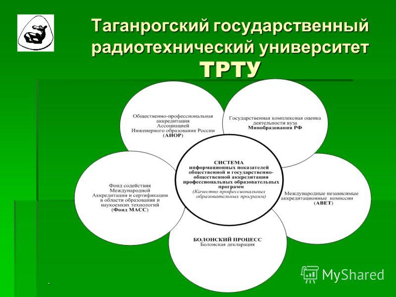 Таганрогский государственный радиотехнический университет ТРТУ.