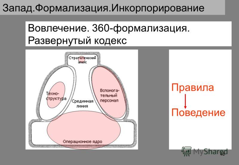 Вовлечение. 360-формализация. Развернутый кодекс Правила Поведение Запад.Формализация.Инкорпорирование 48