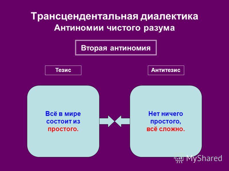 Трансцендентальная диалектика Антиномии чистого разума Вторая антиномия ТезисАнтитезис Всё в мире состоит из простого. Нет ничего простого, всё сложно.