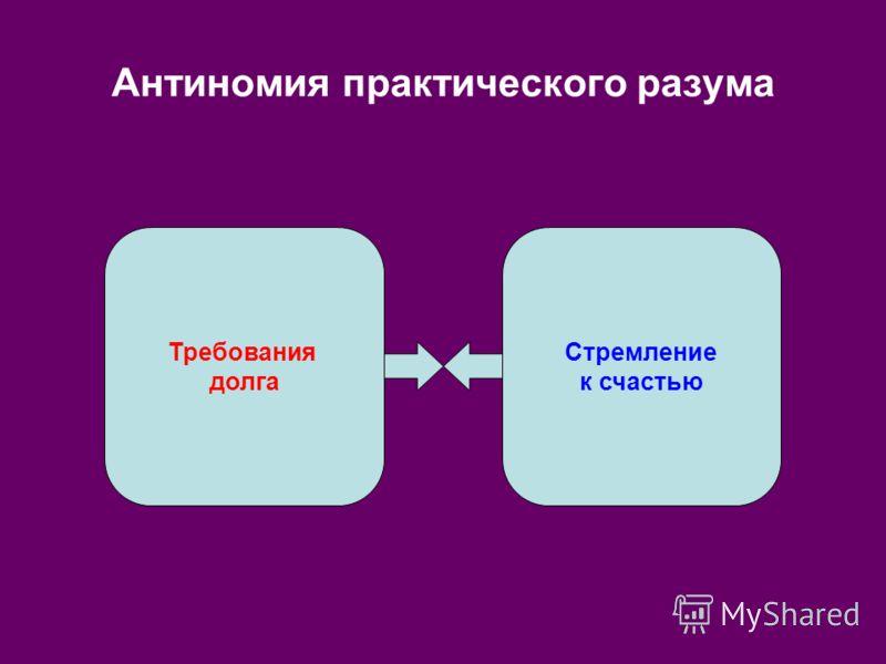 Антиномия практического разума Требования долга Стремление к счастью