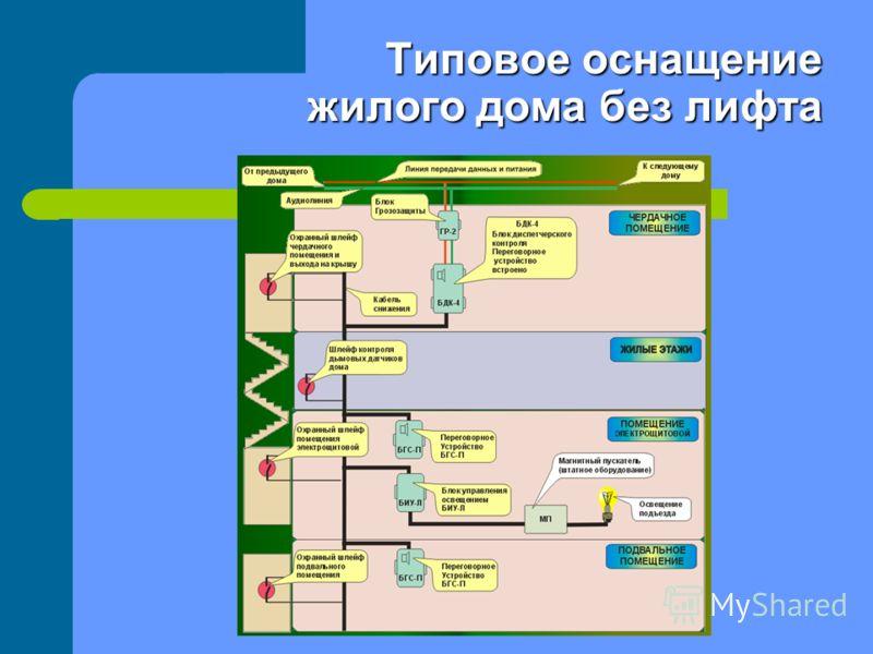 Типовое оснащение жилого дома без лифта