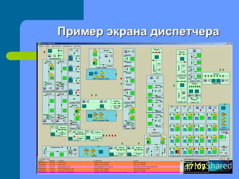 Пример экрана диспетчера