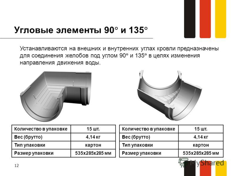 12 Угловые элементы 90 и 135 Количество в упаковке15 шт. Вес (брутто)4,14 кг Тип упаковкикартон Размер упаковки535х285х285 мм Устанавливаются на внешних и внутренних углах кровли предназначены для соединения желобов под углом 90 и 135 в целях изменен