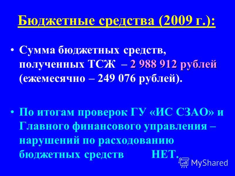 Бюджетные средства (2009 г.): 2 988 912 рублейСумма бюджетных средств, полученных ТСЖ – 2 988 912 рублей (ежемесячно – 249 076 рублей). По итогам проверок ГУ «ИС СЗАО» и Главного финансового управления – нарушений по расходованию бюджетных средств НЕ