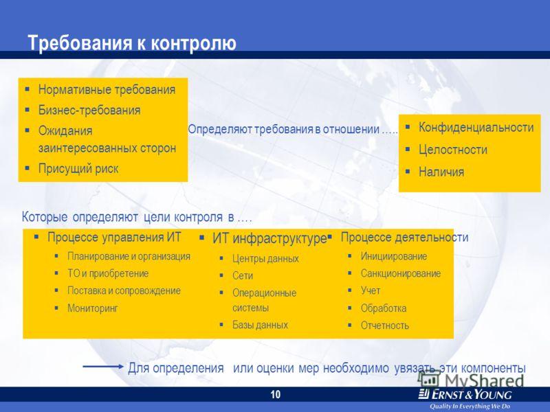 9 Нормативно-правовая база Законодательство Федеральный закон о финансовой безупречности управляющих (FMFIA) Федеральный закон об управлении информационной безопасностью (FISMA) Закон об электронном правительстве Акт о праве перевода и сохранения мед