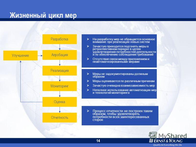 13 Цели мер Меры На уровне организации На уровне инфраструктуры На уровне транзакций Приоритизация мер Акцент на меры, которые охватывают ключевые цели Рационализация мер Рассмотрение мер, которые охватывают несколько целей Автоматизация мер Оптимиза
