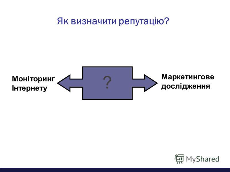 Як визначити репутацію? ? Моніторинг Інтернету Маркетингове дослідження