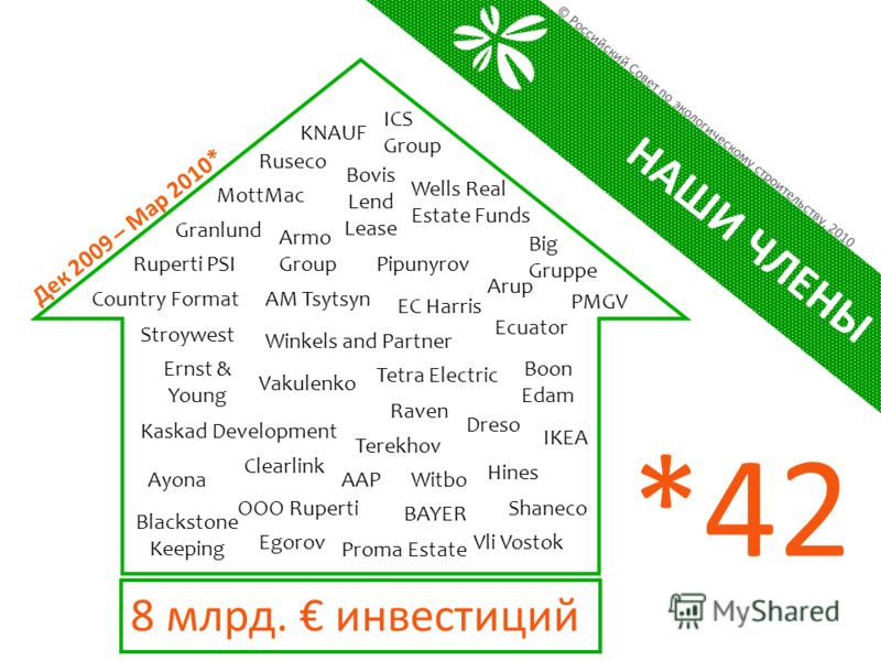 НАШИ ЧЛЕНЫ Дек 2009 – Мар 2010* Arup Ayona Blackstone Keeping Boon Edam Bovis Lend Lease Clearlink Dreso Ecuator Ernst & Young Hines Pipunyrov Witbo Proma Estate PMGV Shaneco Stroywest Terekhov Tetra Electric Vli Vostok AM Tsytsyn Armo Group Ruperti