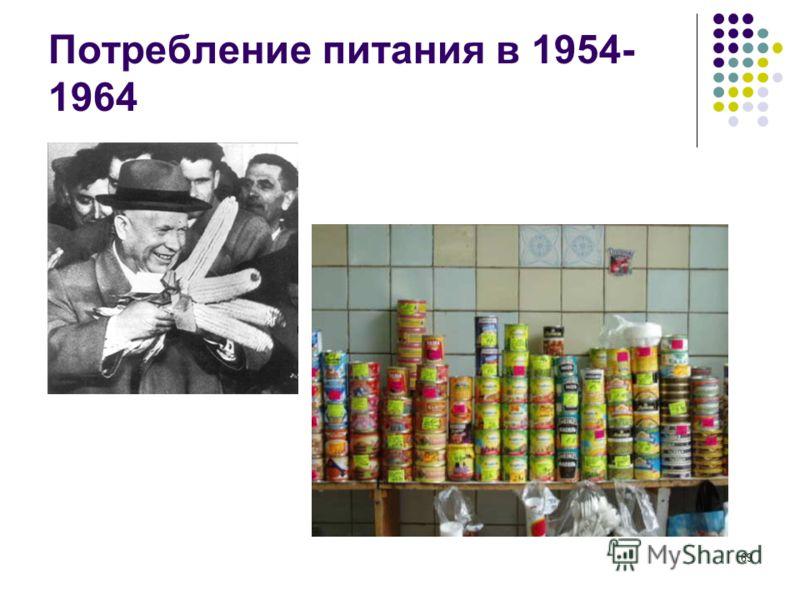 69 Потребление питания в 1954- 1964