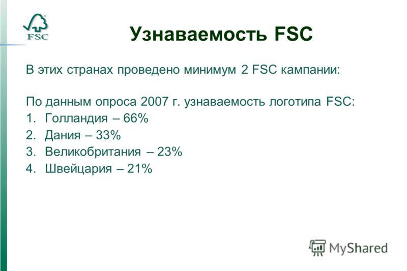 Узнаваемость FSC По данным опроса 2007 г. узнаваемость логотипа FSC: 1.Голландия – 66% 2.Дания – 33% 3.Великобритания – 23% 4.Швейцария – 21% В этих странах проведено минимум 2 FSC кампании: