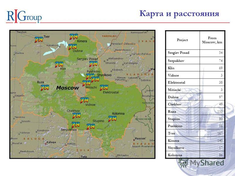 Карта и расстояния Project From Moscow, km Sergiev Posad54 Serpukhov74 Klin69 Vidnoe3 Elektrostal38 Mitischi3 Dubna97 Chekhov49 Ruza110 Stupino80 Pushkino16 Tver167 Kimera140 Shyolkovo17 Kolomna86