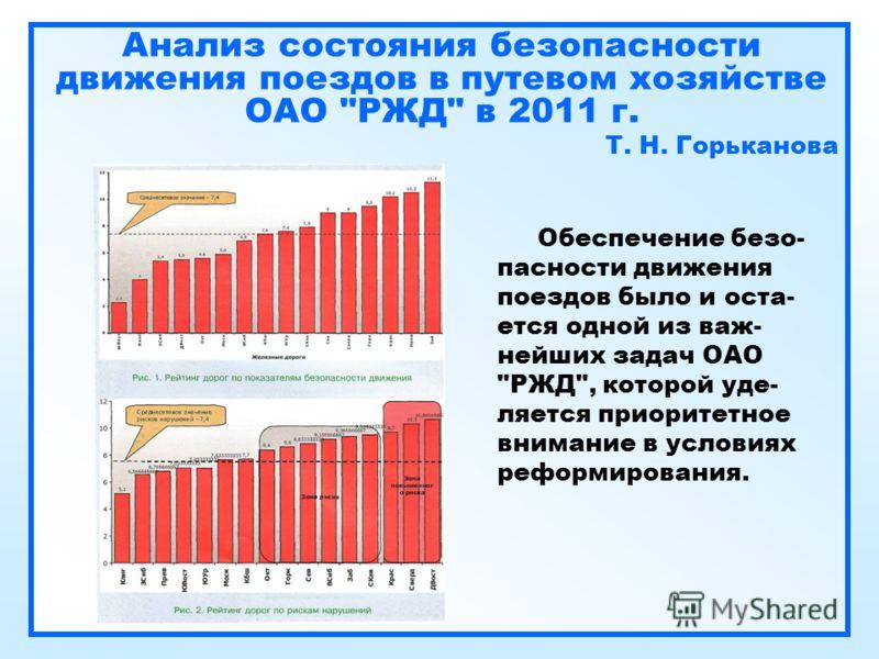 Анализ состояния безопасности движения поездов в путевом хозяйстве ОАО