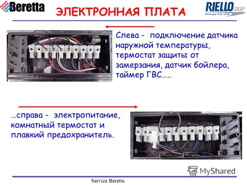 Service Beretta Слева - подключение датчика наружной температуры, термостат защиты от замерзания, датчик бойлера, таймер ГВС….. …справа - электропитание, комнатный термостат и плавкий предохранитель. ЭЛЕКТРОННАЯ ПЛАТА
