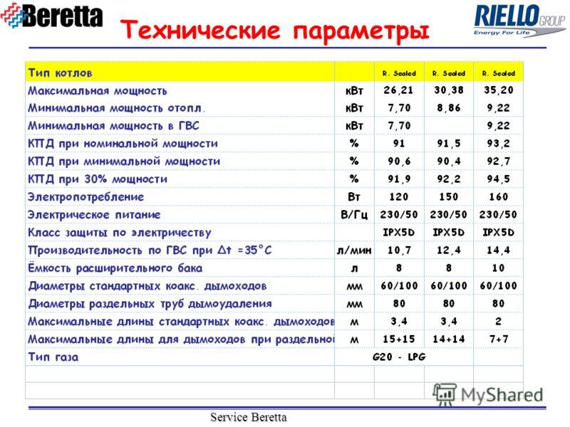 Service Beretta Технические параметры