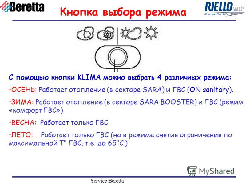 Service Beretta С помощью кнопки KLIMA можно выбрать 4 различных режима: ОСЕНЬ: Работает отопление (в секторе SARA) и ГВС (ON sanitary). ЗИМА: Работает отопление (в секторе SARA BOOSTER) и ГВС (режим «комфорт ГВС») ВЕСНА: Работает только ГВС ЛЕТО: Ра