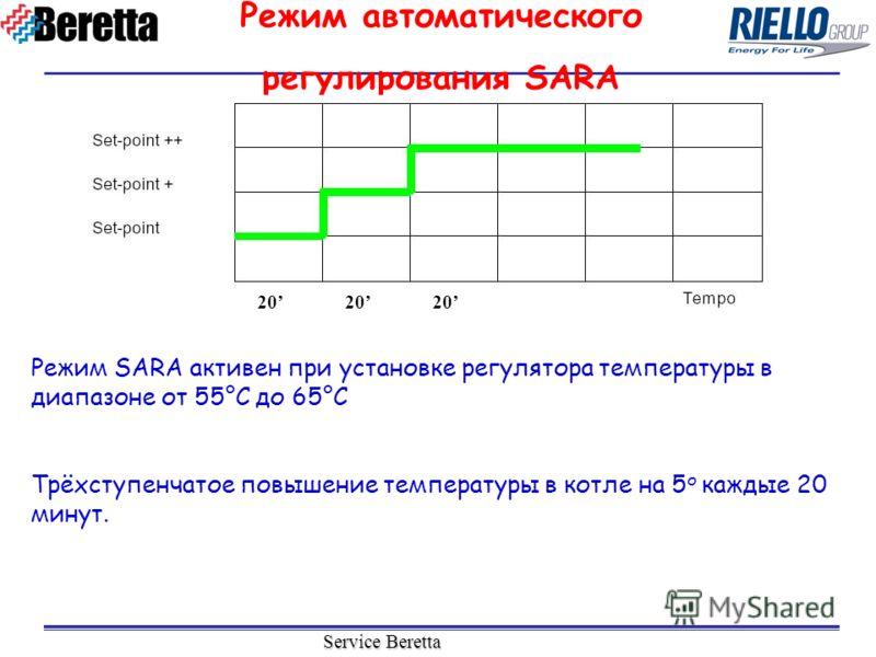 Service Beretta Режим автоматического регулирования SARA Режим SARA активен при установке регулятора температуры в диапазоне от 55°C до 65°C Трёхступенчатое повышение температуры в котле на 5 о каждые 20 минут. 20 20 20