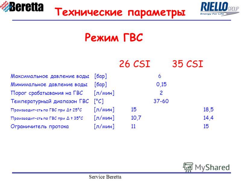 Service Beretta Технические параметры 26 CSI 35 CSI Максимальное давление воды [бар] 6 Минимальное давление воды [бар] 0,15 Порог срабатывания на ГВС [л/мин] 2 Температурный диапазон ГВС [°C] 37-60 Производит-сть по ГВС при Δt 25°C [л/мин]1518,5 Прои