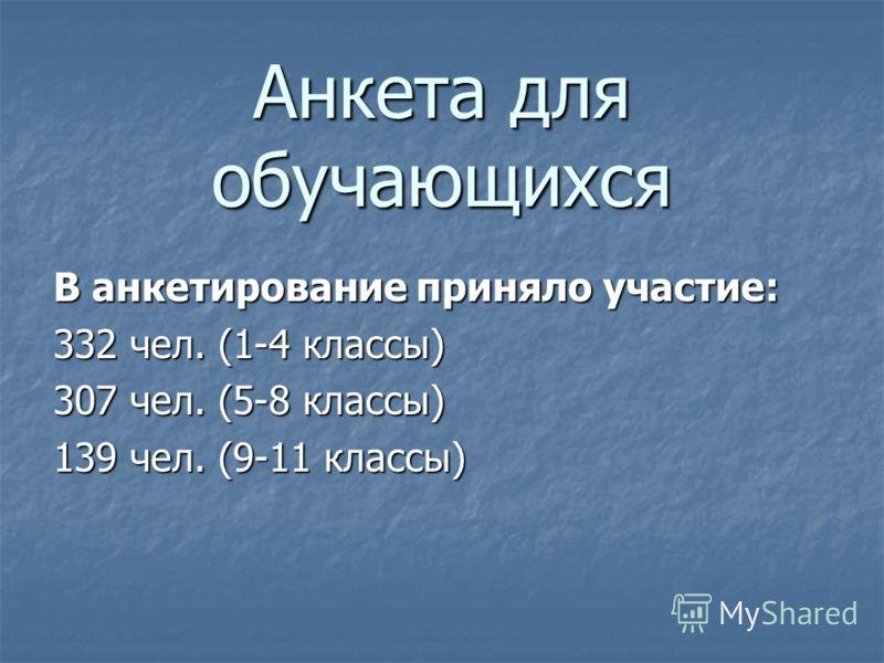 Анкета для обучающихся В анкетирование приняло участие: 332 чел. (1-4 классы) 307 чел. (5-8 классы) 139 чел. (9-11 классы)