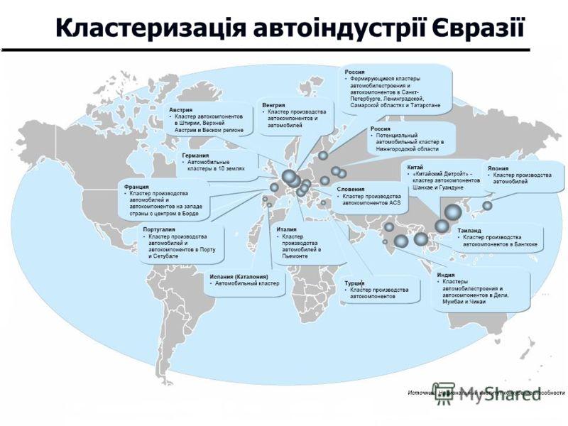 11 Министерство экономического развития и торговли Российской Федерации Кластеризація автоіндустрії Євразії