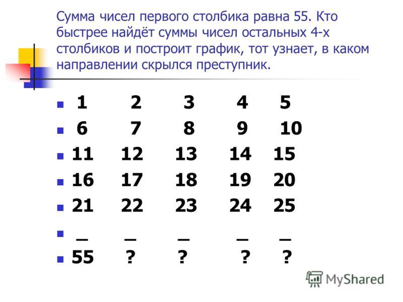Сумма чисел первого столбика равна 55. Кто быстрее найдёт суммы чисел остальных 4-х столбиков и построит график, тот узнает, в каком направлении скрылся преступник. 1 2 3 4 5 6 7 8 9 10 11 12 13 14 15 16 17 18 19 20 21 22 23 24 25 _ _ _ _ _ 55 ? ? ?