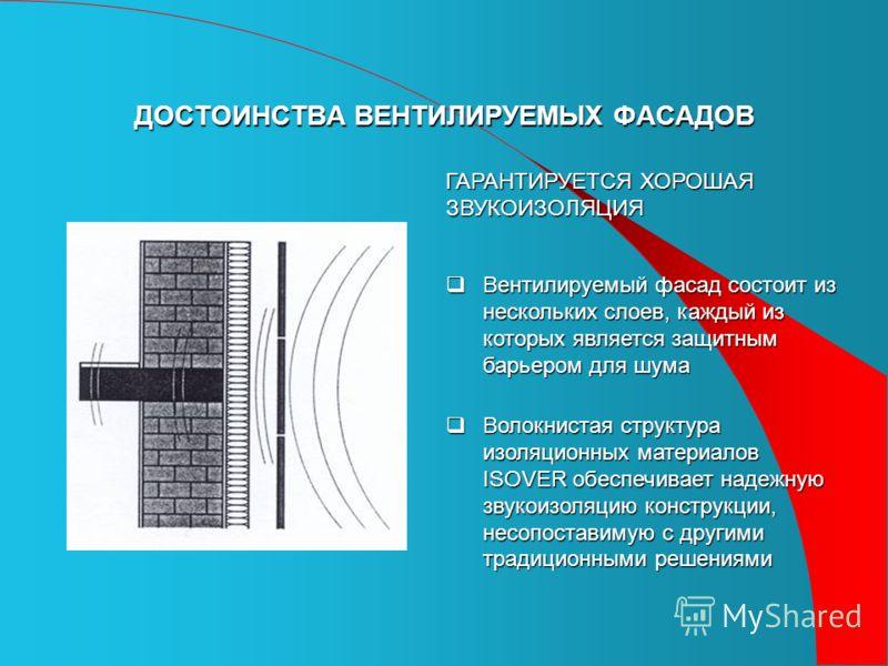 ДОСТОИНСТВА ВЕНТИЛИРУЕМЫХ ФАСАДОВ ГАРАНТИРУЕТСЯ ХОРОШАЯ ЗВУКОИЗОЛЯЦИЯ Вентилируемый фасад состоит из нескольких слоев, каждый из которых является защитным барьером для шума Вентилируемый фасад состоит из нескольких слоев, каждый из которых является з
