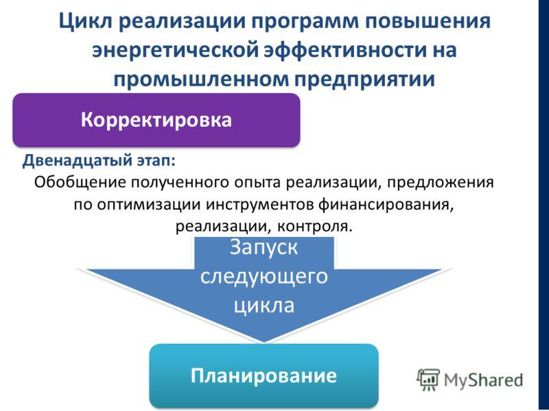 Цикл реализации программ повышения энергетической эффективности на промышленном предприятии Двенадцатый этап: Обобщение полученного опыта реализации, предложения по оптимизации инструментов финансирования, реализации, контроля. Корректировка Запуск с
