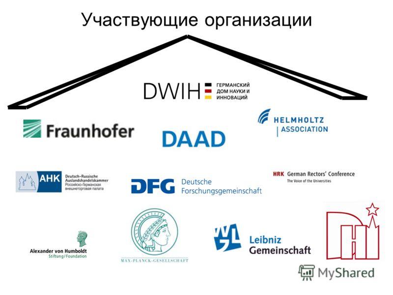 Участвующие организации