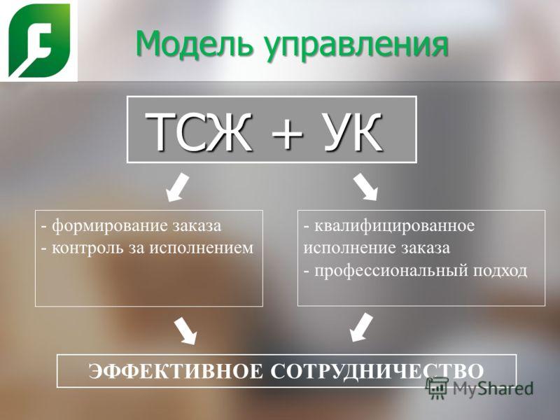 Модель управления ТСЖ + УК ТСЖ + УК - формирование заказа - контроль за исполнением - квалифицированное исполнение заказа - профессиональный подход ЭФФЕКТИВНОЕ СОТРУДНИЧЕСТВО