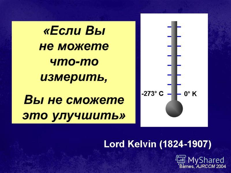 «Если Вы не можете что-то измерить, Вы не сможете это улучшить»