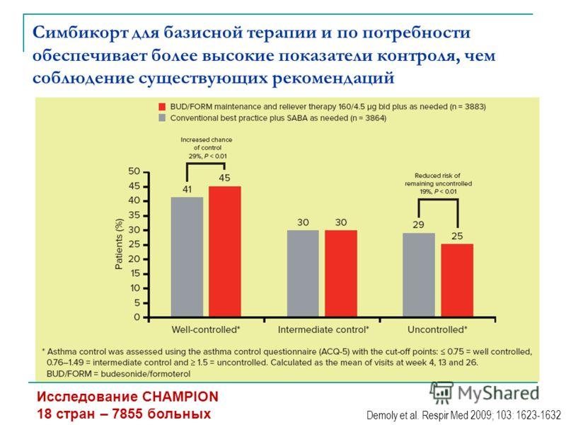 Demoly et al. Respir Med 2009; 103: 1623-1632 Симбикорт для базисной терапии и по потребности обеспечивает более высокие показатели контроля, чем соблюдение существующих рекомендаций Исследование CHAMPION 18 стран – 7855 больных