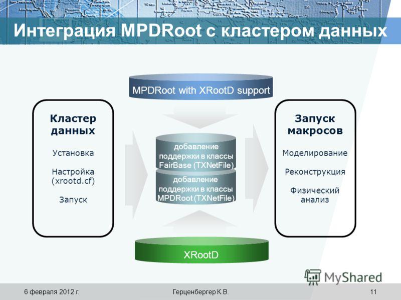 Интеграция MPDRoot с кластером данных Text Запуск макросов Моделирование Реконструкция Физический анализ MPDRoot with XRootD support XRootD добавление поддержки в классы MPDRoot (TXNetFile) добавление поддержки в классы FairBase (TXNetFile) Кластер д