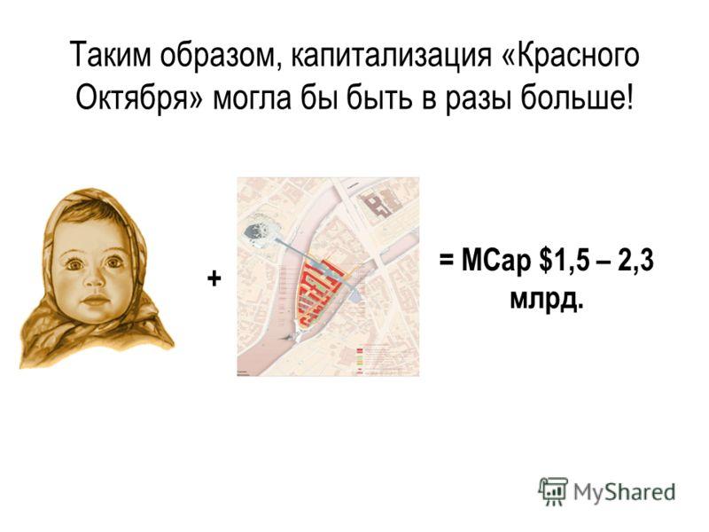 Таким образом, капитализация «Красного Октября» могла бы быть в разы больше! + = MCap $1,5 – 2,3 млрд.