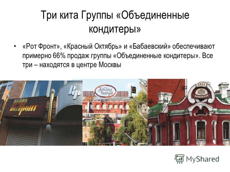 Три кита Группы «Объединенные кондитеры» «Рот Фронт», «Красный Октябрь» и «Бабаевский» обеспечивают примерно 66% продаж группы «Объединенные кондитеры». Все три – находятся в центре Москвы
