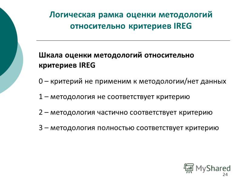 24 Логическая рамка оценки методологий относительно критериев IREG Шкала оценки методологий относительно критериев IREG 0 – критерий не применим к методологии/нет данных 1 – методология не соответствует критерию 2 – методология частично соответствует