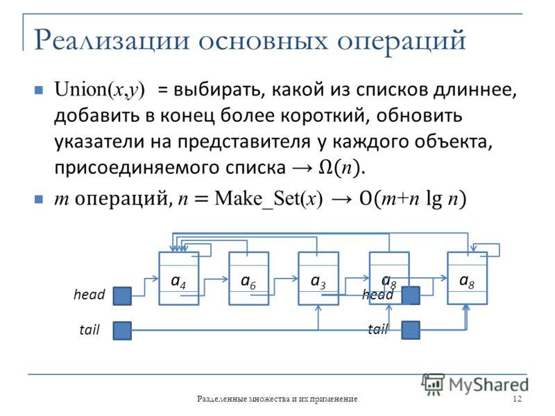 Реализации основных операций Union(x,y) = выбирать, какой из списков длиннее, добавить в конец более короткий, обновить указатели на представителя у каждого объекта, присоединяемого списка Ω( n ). m операций, n = Make_Set(x) О( m+n lg n ) a8a8 head t
