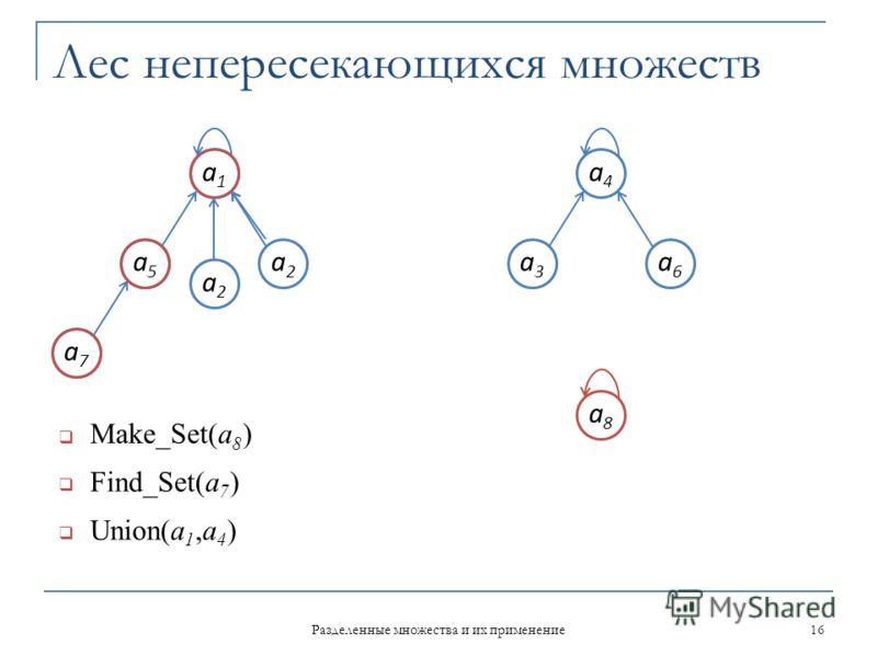 Лес непересекающихся множеств a1a1 a5a5 a2a2 a7a7 a4a4 a3a3 a6a6 a8a8 Find_Set(a 7 ) Union(a 1,a 4 ) Make_Set(a 8 ) a2a2 16 Разделенные множества и их применение